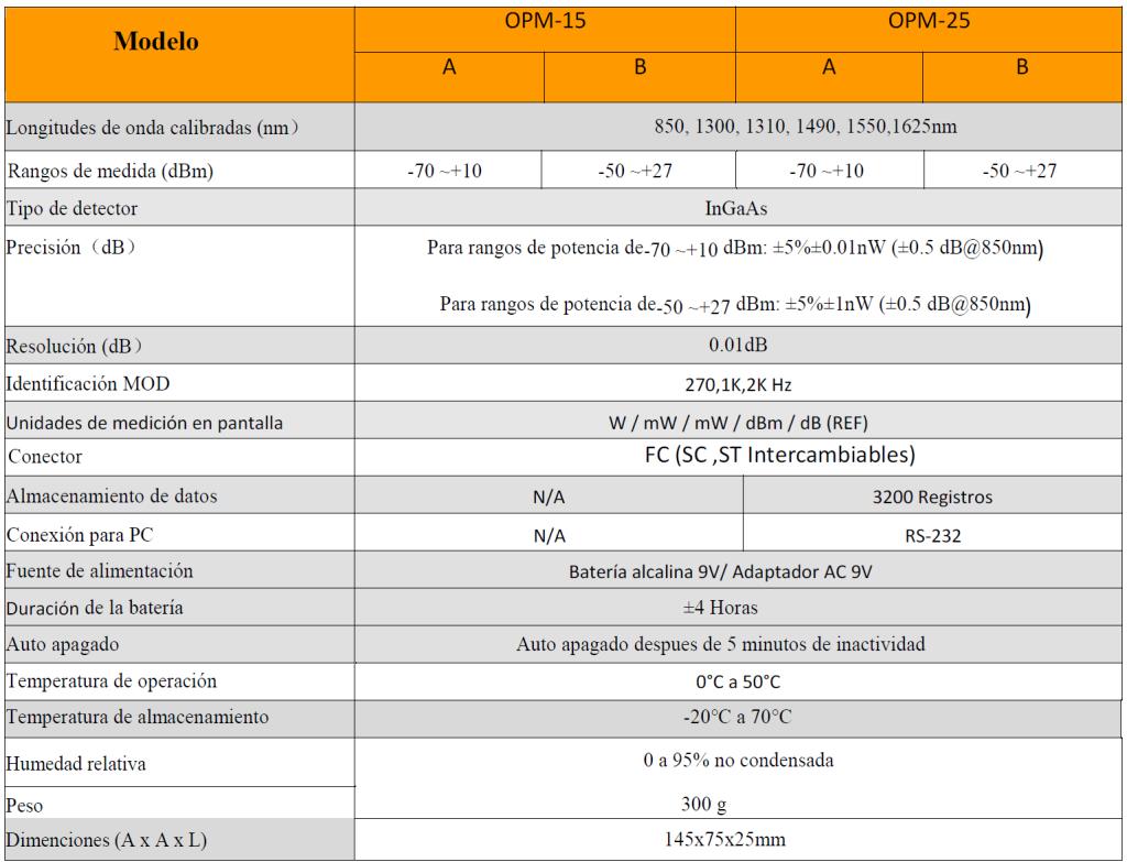 medidor-de-potencia-opm-15-25-caracteristicas2