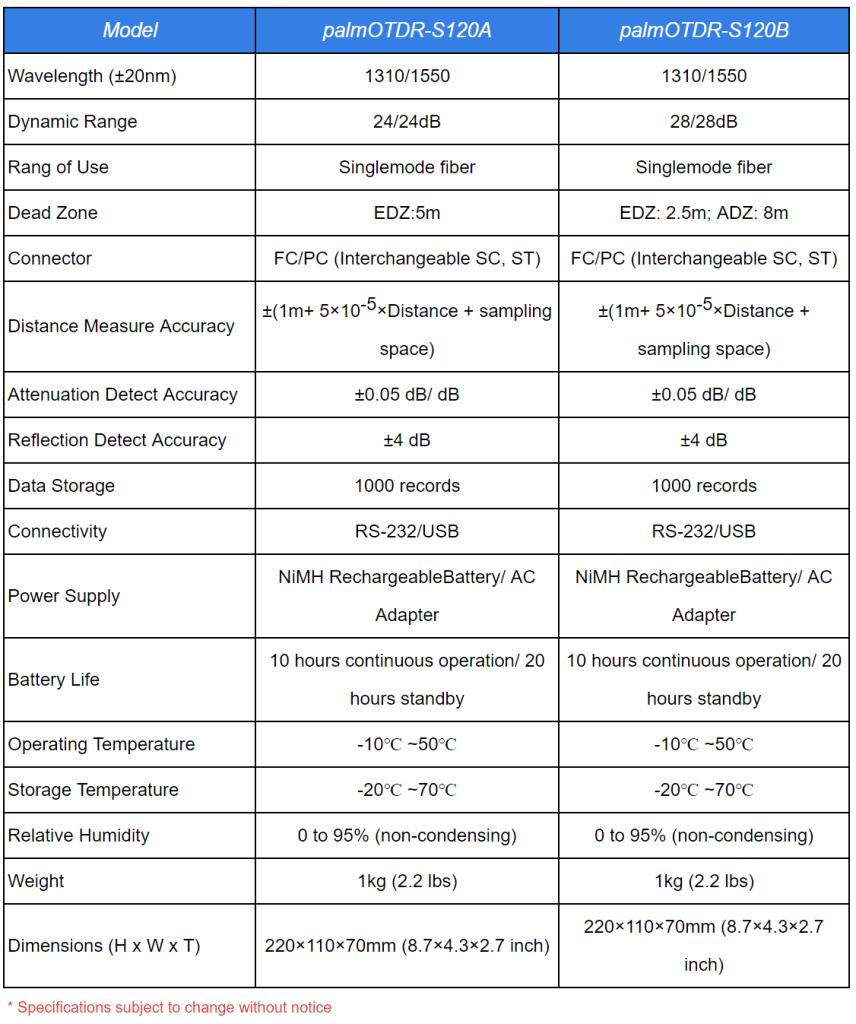 PALM-OTDR-S120-Especificaciones